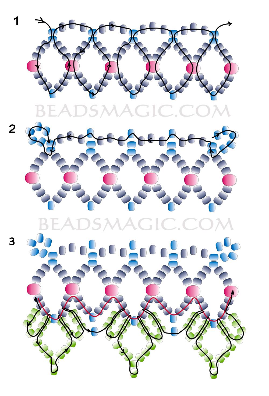 Серия сообщений плетение из бисера