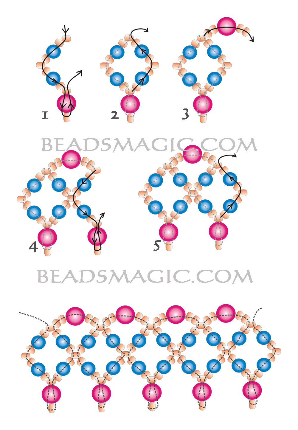 download excitons their properties