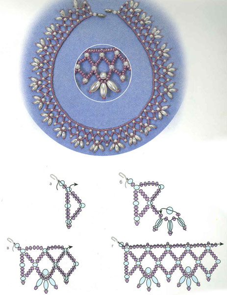 necklace pattern