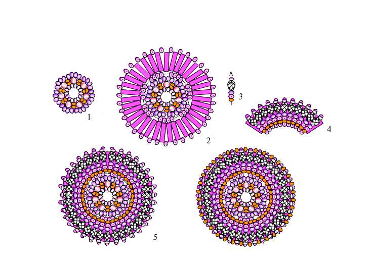 necklace pattern